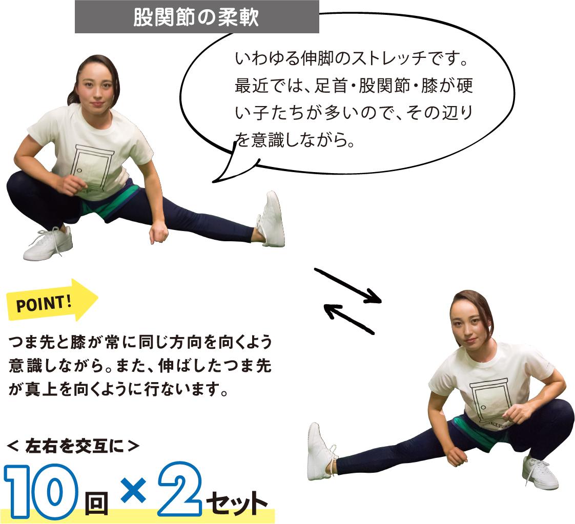 股関節の柔軟画像