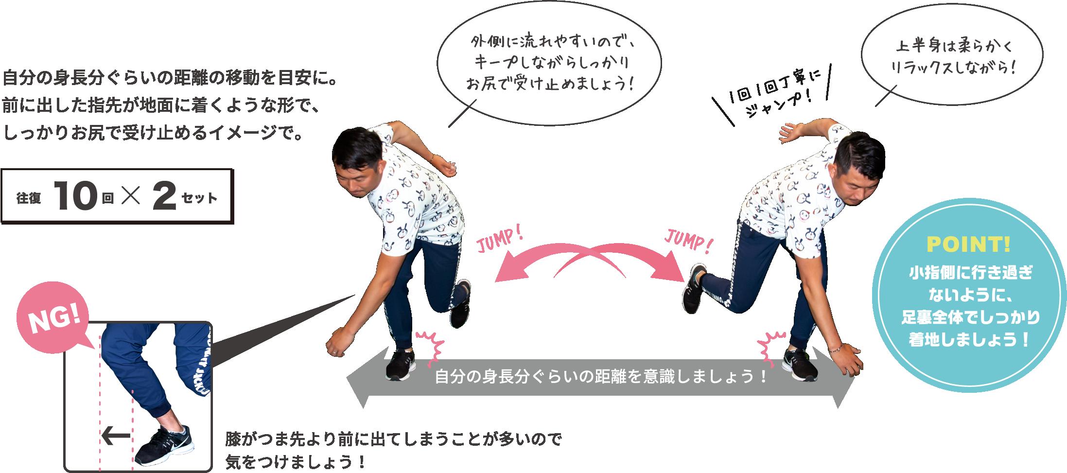 自分の身長分ぐらいの距離の移動を目安に。前に出した指先が地面に着くような形で、しっかりお尻で受け止めるイメージで。