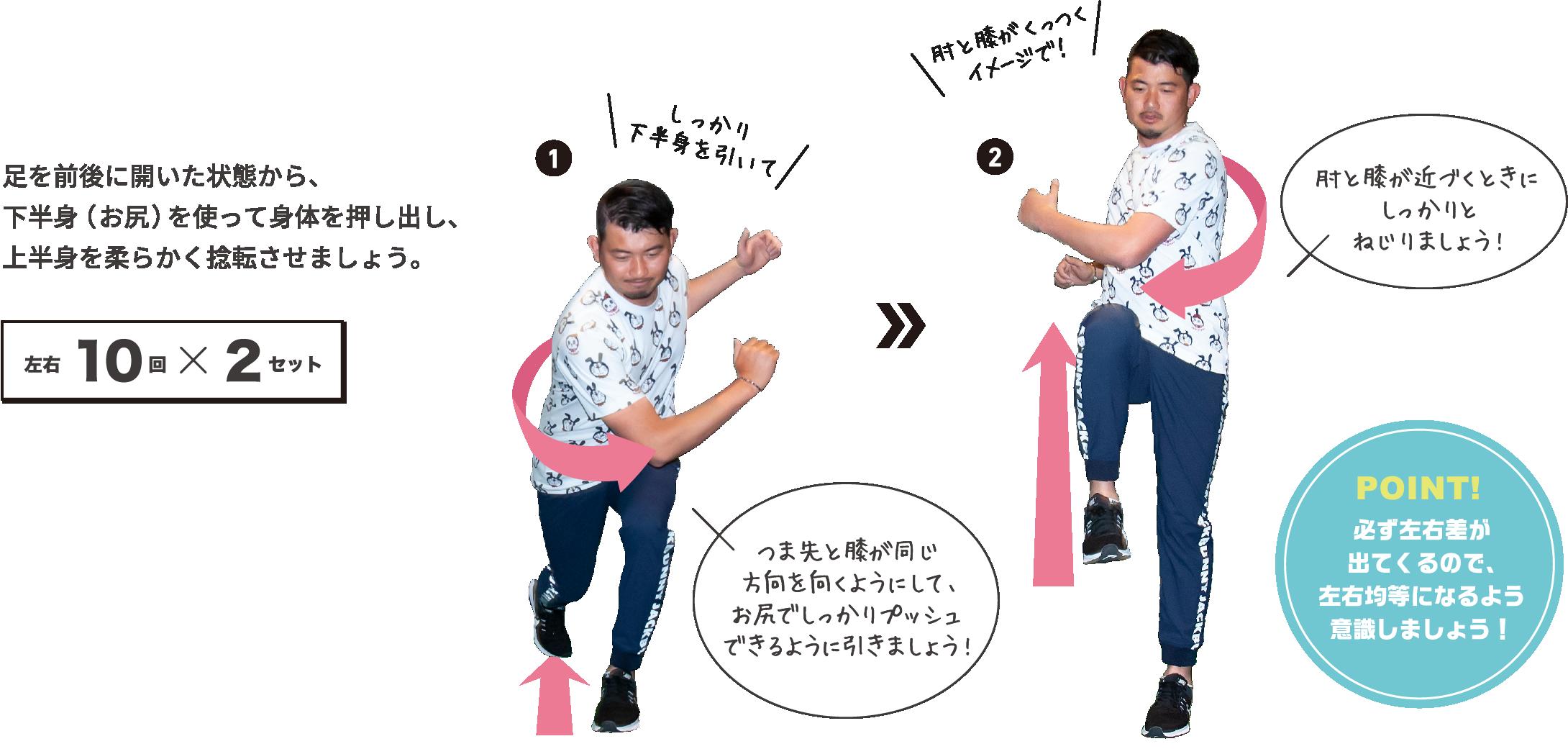 足を前後に開いた状態から、下半身(お尻)を使って身体を押し出し、上半身を柔らかく捻転させましょう。
